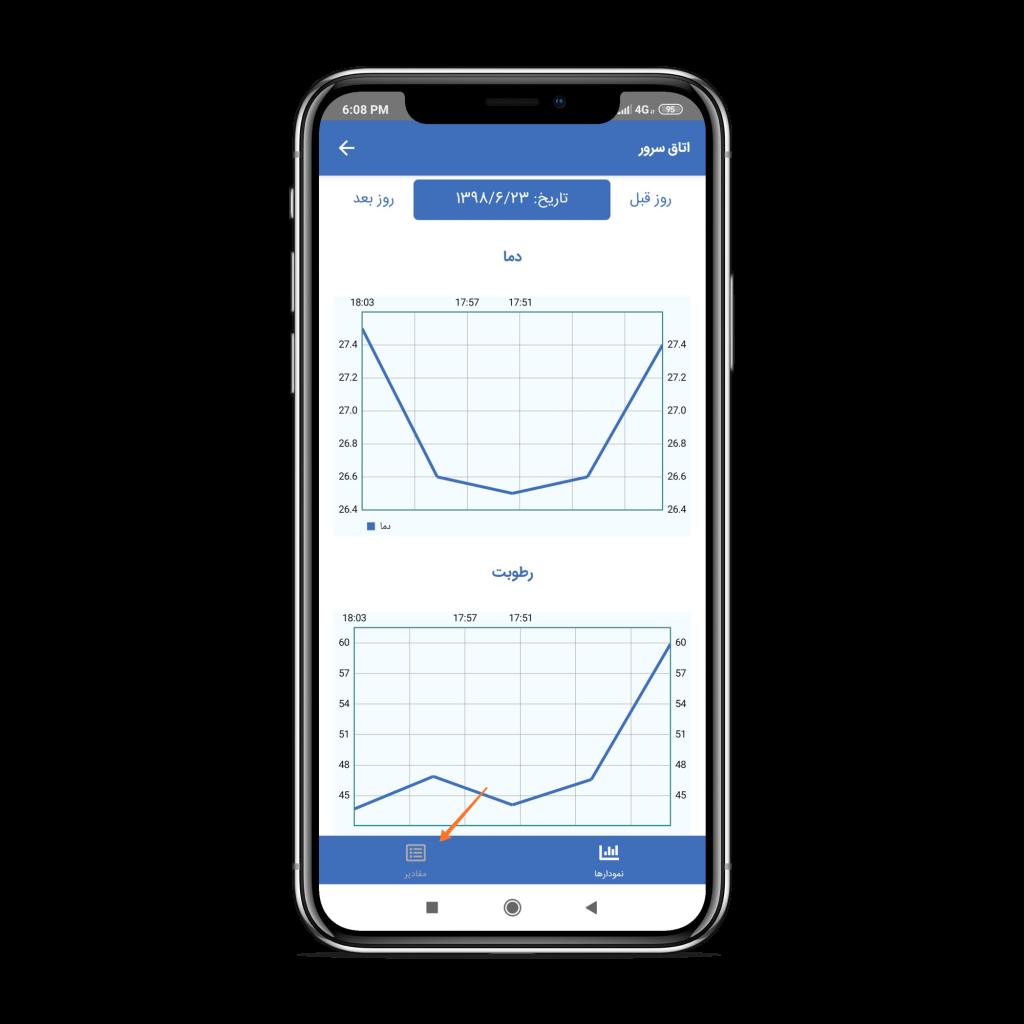 اپلیکیشن موبایل کنترل دما و رطوبت پاناک